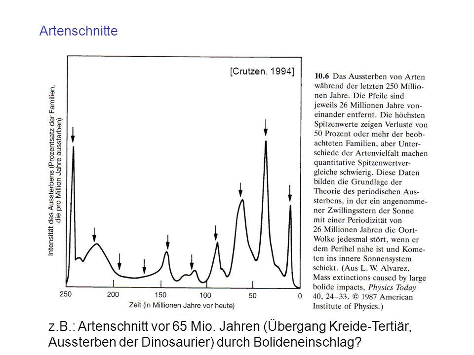 Artenschnitte [Crutzen, 1994] z.B.: Artenschnitt vor 65 Mio.